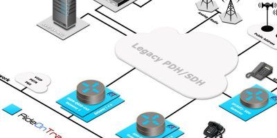 Currentware Gateway Software Solutions In Kenya Uganda Tanzania