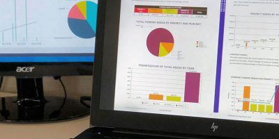 Fixed Assets Management System